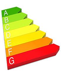 Energie categorie kleuren